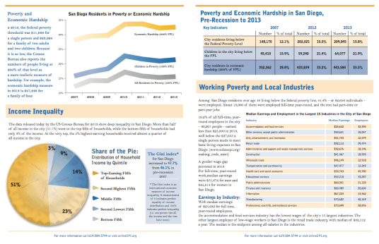 CPI Poverty Report