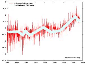PGCC initial data