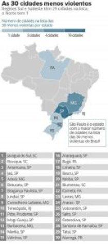 cidades-menos-violentas-va