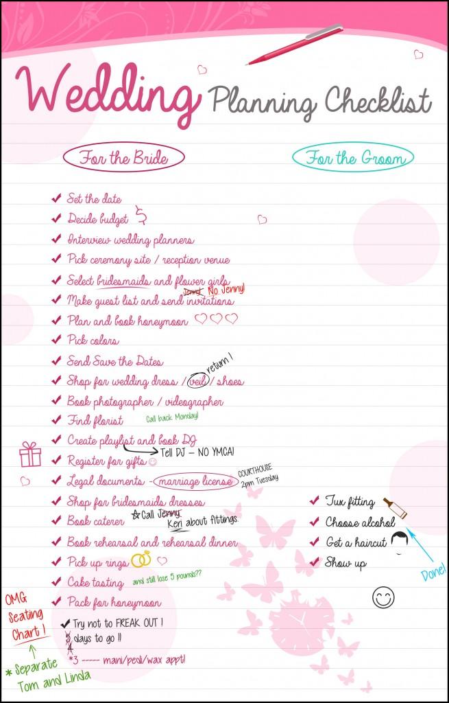 Baby Shower Gift List Ideas Uk : Baby shower checklist uk
