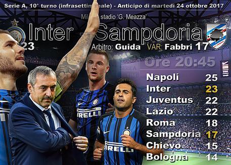 Serie A, Inter-Sampdoria nel turno infrasettimanale © ANSA