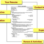 Effective Resume Model – Good CV writing Tips You Cannot Ignore