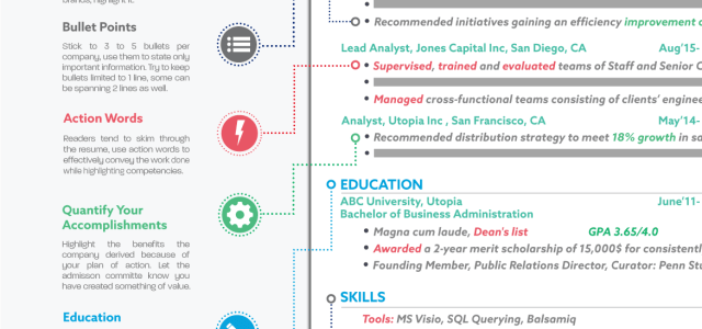 13 useful tips for creating a well crafted resume
