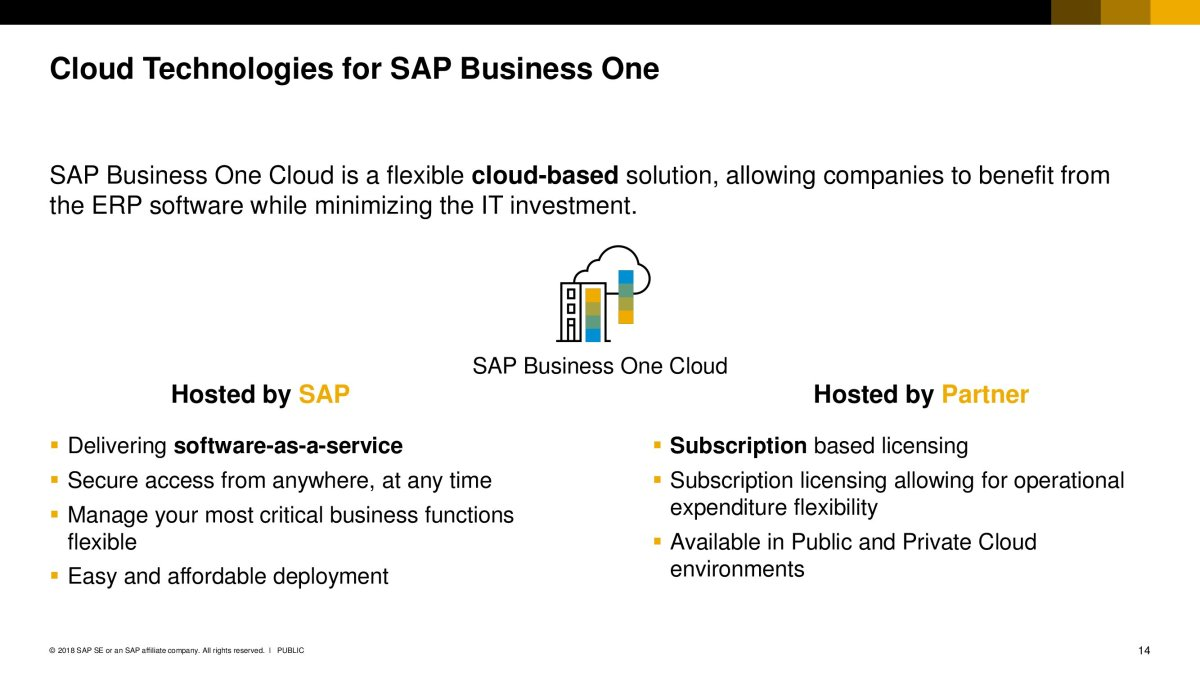 SAP Business One 13