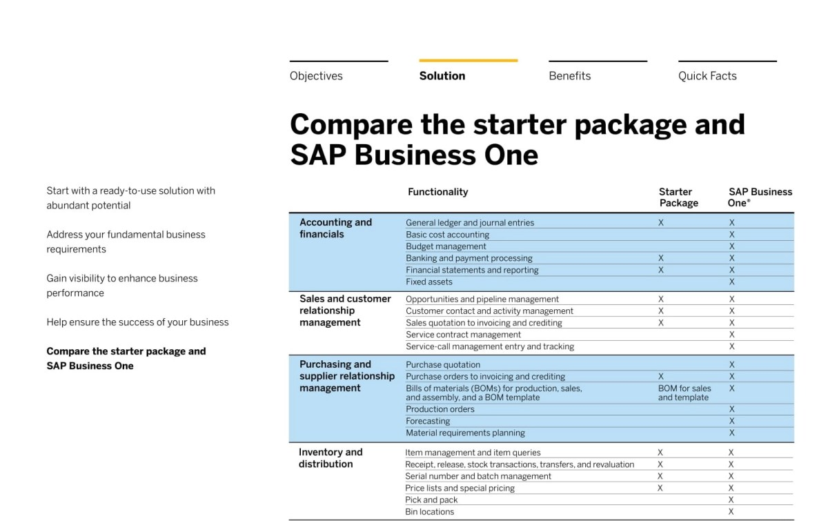 SOLUTION BRIEF Get Growing with the SAP Business One starter package-07