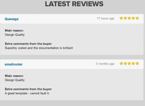 Presenter Reviews