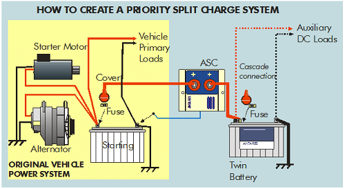 Split Charge Relay Wiring Diagram  Somurich
