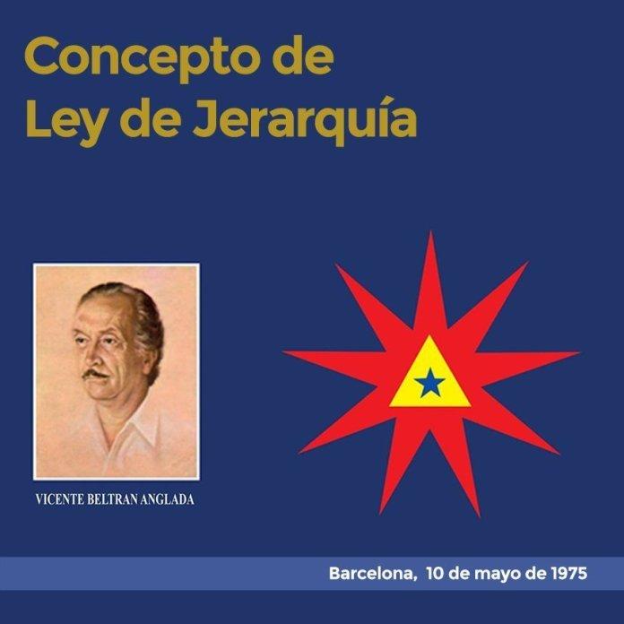 Concepto de Ley de Jerarquía Barcelona, 10 de mayo de 1975 Concepto de Ley de Jerarquía