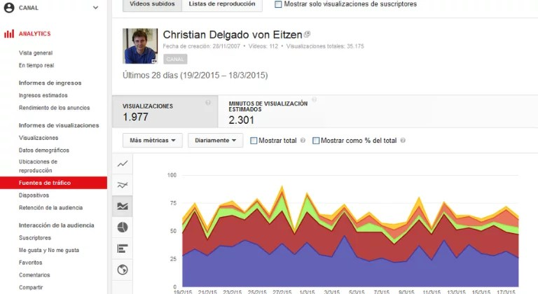 Statistiques Youtube: Source de trafic