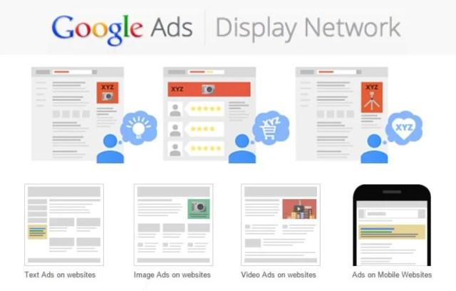 Formatos de anuncios display de adwords