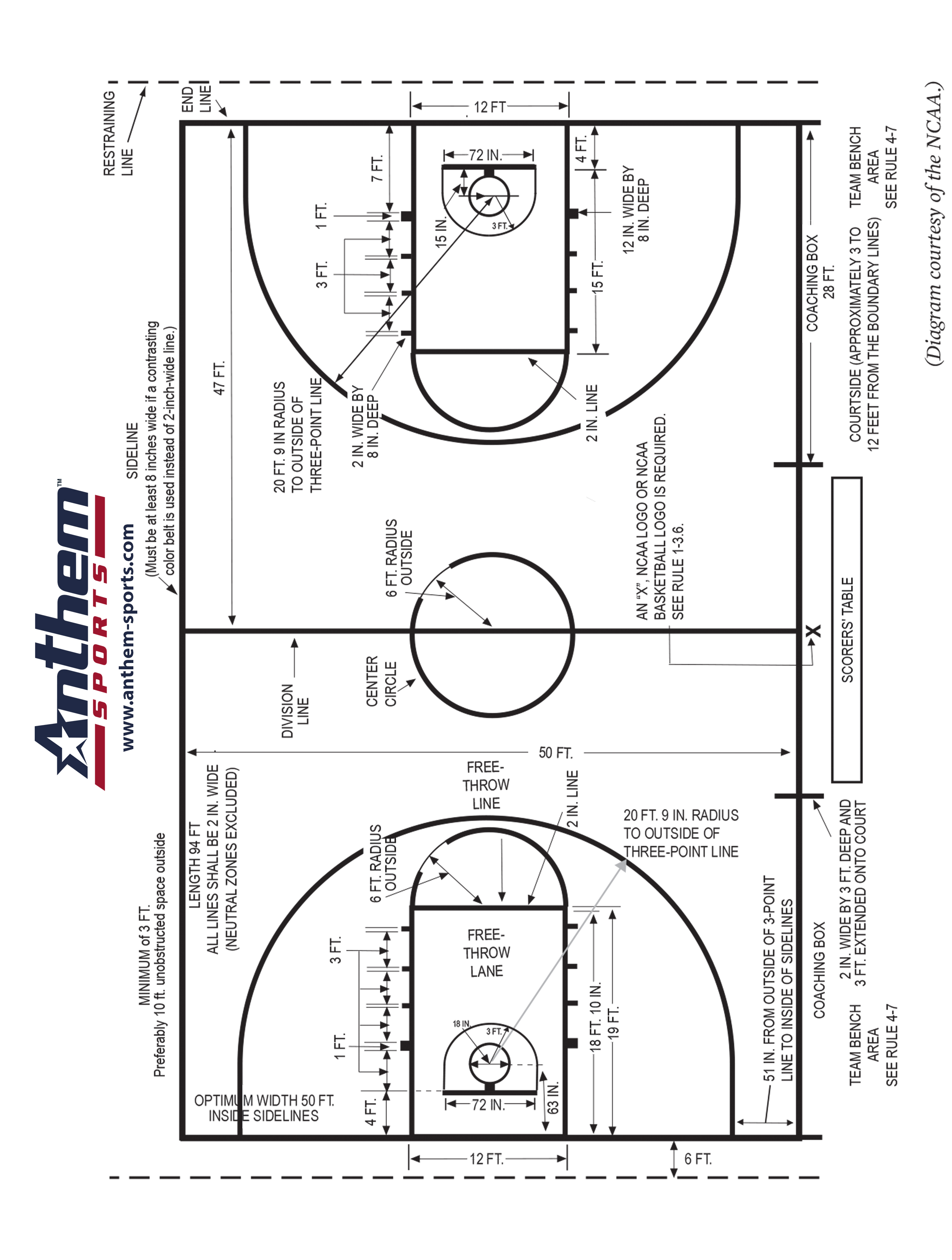 Ncaa Basketball Court Diagram