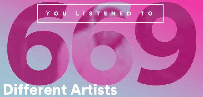 669 artists