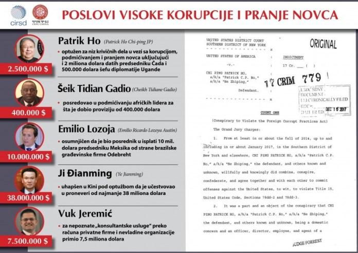 АНТИДОТ РАЗВАЛИО ЈЕРЕМИЋА: CIRSD - Међународни центар за прање новца! 12