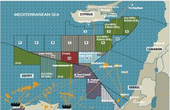 Ελληνική ΑΟΖ, Κυπριακή ΑΟΖ και αμερικανικά συμβόλαια