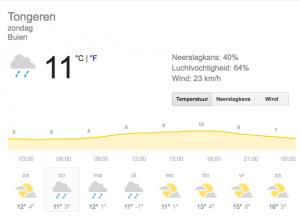 paaszondag_regen