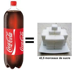 Les effets néfaste du coca