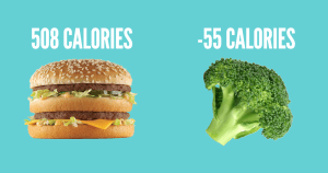 brocoli calories négatives