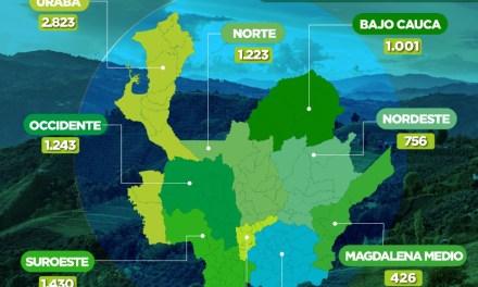 Antioquia tiene 486 nuevos contagios de COVID-19