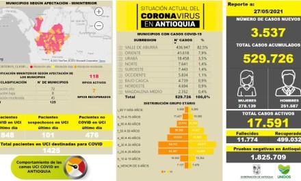Antioquia tiene un porcentaje de ocupación de camas UCI de 96.94%.