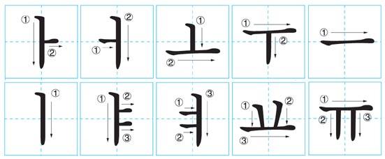 korean letters a to z copy and paste. Black Bedroom Furniture Sets. Home Design Ideas
