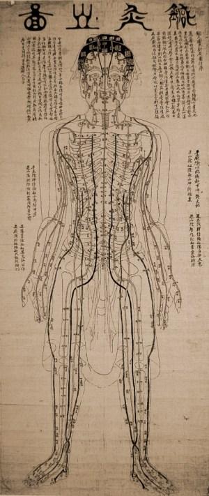 Traditional Korean Medicine