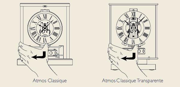 Atmos Classique