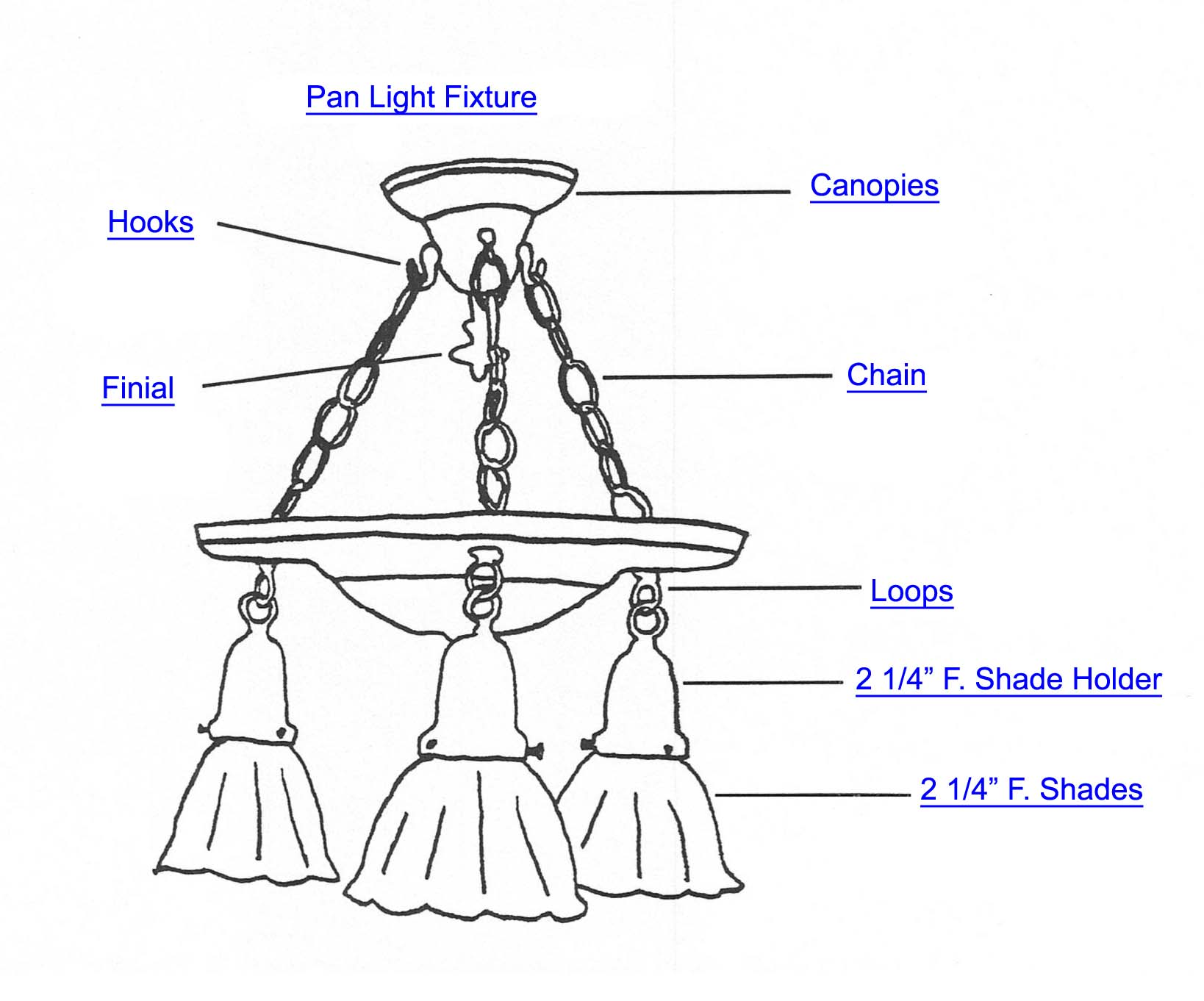 Pan Lamp Part Index