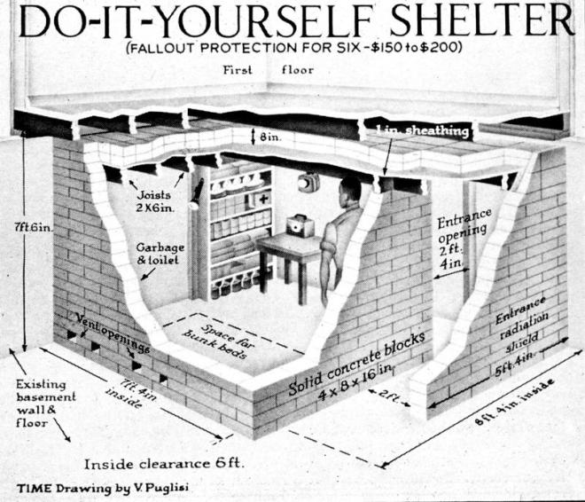 Bomb shelter shelters and geodesic dome on pinterest