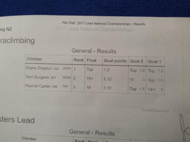 Very close final!