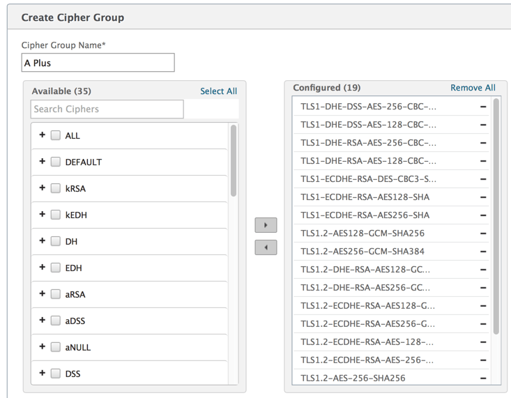 Custom Cipher group NetScaler