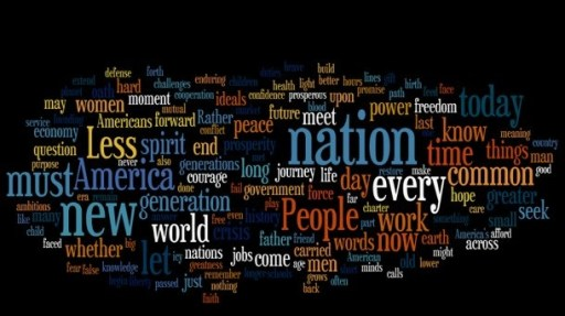 Image: A word cloud of Obama's inauguration speech