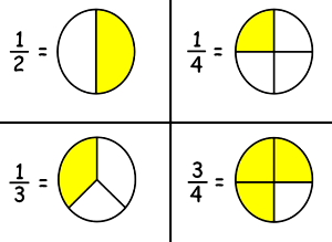 Kpk 8, 12 dan 10 adalah. Rangkuman Materi Bilangan Pecahan Matematika Kelas 5 SD