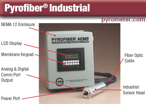Infrared Thermometer AEMS - Pyrometer