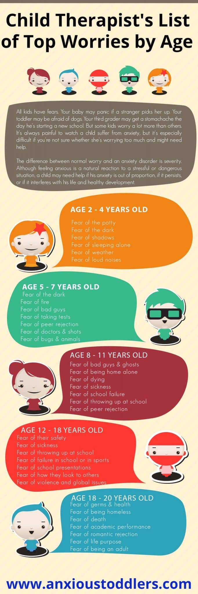 When To Worry About Kids Taking >> Child Therapist S List Of Top Childhood Fears By Age