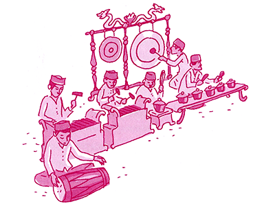 Gamelan - écoute musicale
