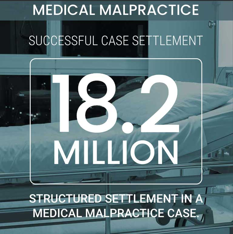 Medical Malpractice   Anzalone Law Offices, LLC   Personal Injury Attorneys