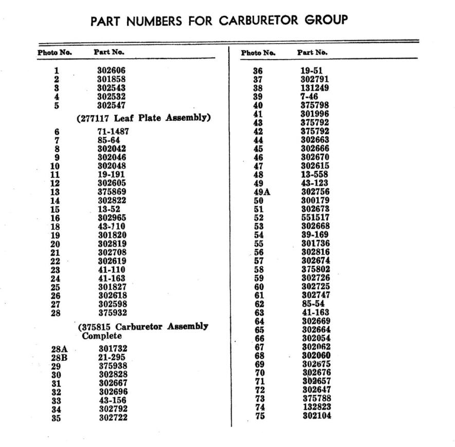 8.-Carburetor-Part-Numbers