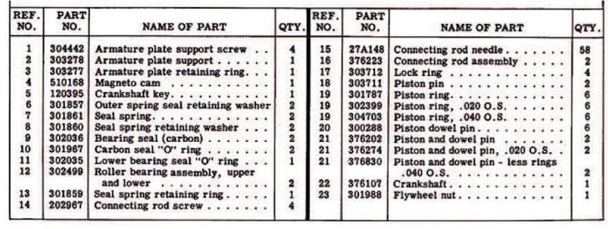 QD-Crankshaft-Parts-Numbers
