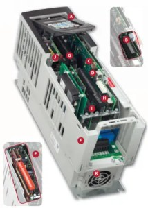 Poerwflex 753 AC Drives