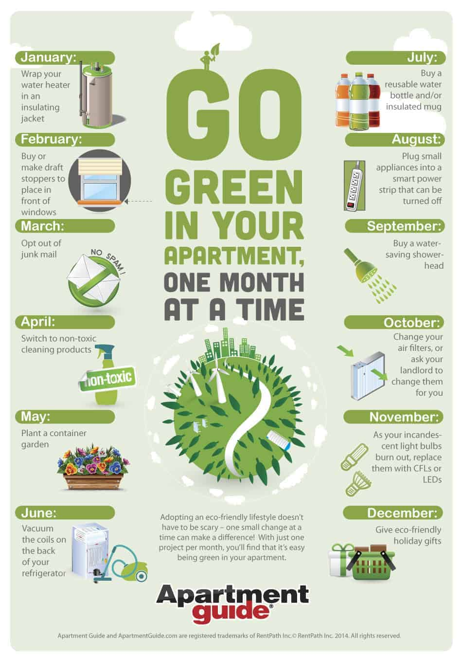 Go Green in your apartment, one month at a time [Infographic] | ecogreenlove