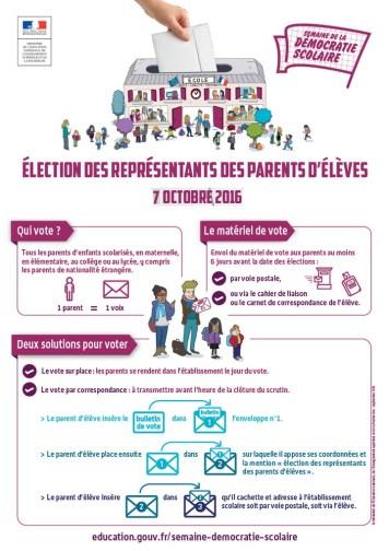 vote-representants-conseil-ecole-2016