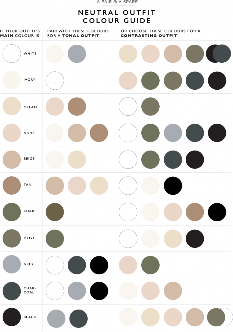 For those looking for a deeper dive into colour matching the two guides above from apairandasparediy com are great just click on each image to expand to