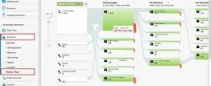 google analytics web-site traffic flow