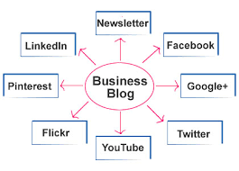 blog-marketing-strategy