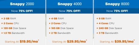 hostgator-vps-hosting-plans-pricing