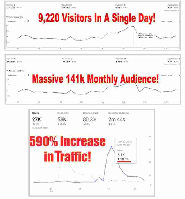 TrafficCrush-Traffic-Proof