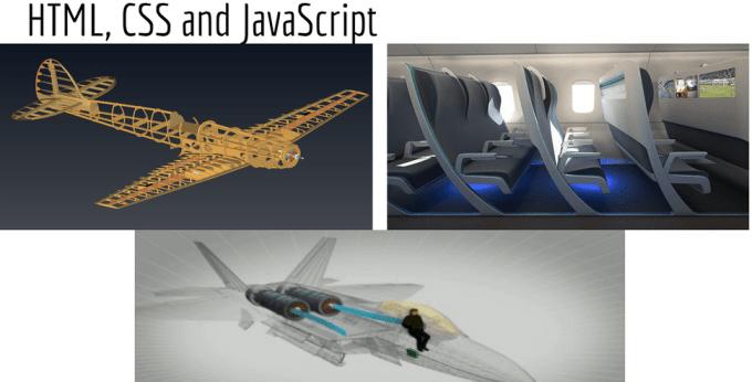 JavaScript For Salesforce Developer