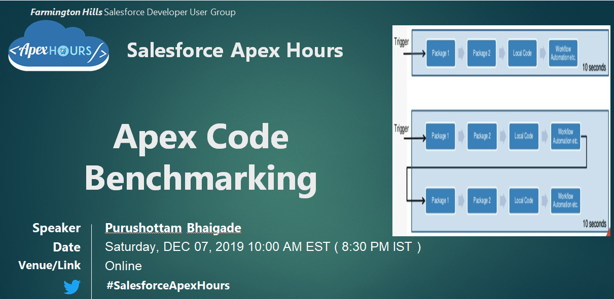 Apex code benchmarking