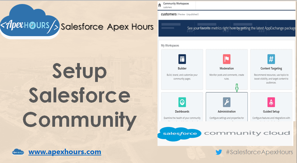 Setup Salesforce Community
