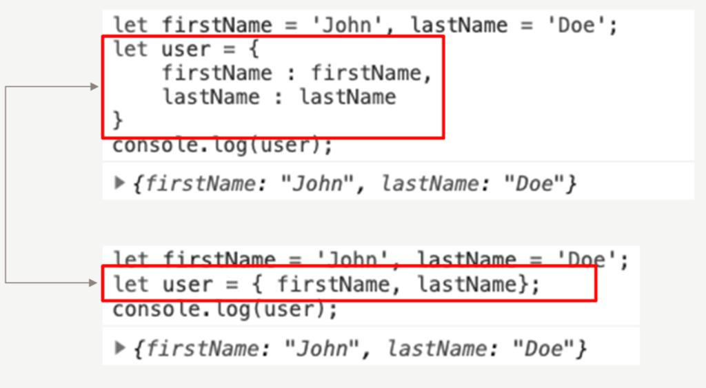 JavaScript Shorthand Syntax